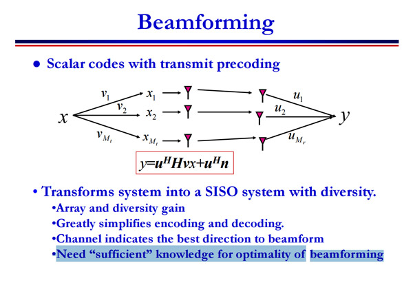 Beamforming Explained: What the Heck Is It?