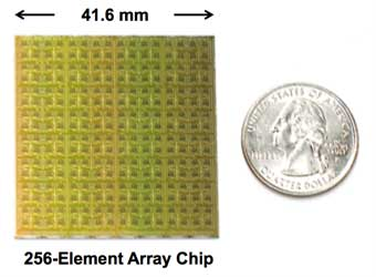 UCSD TowerJazz 256 element array chip