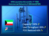 8 Antennas Double Capacity at VIVA in Kuwait