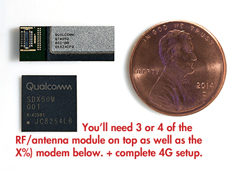 Qualcomm mmWave parts 230